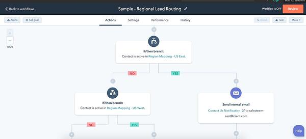 Building a regional lead assignment automation program in HubSpot